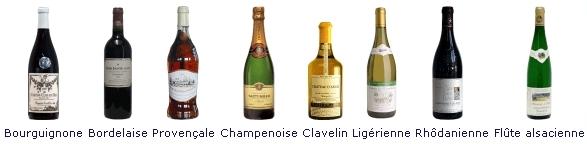 Différents styles de bouteille de vin