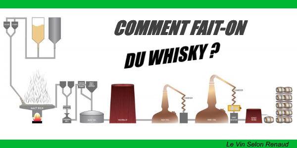 Comment fait-on du whisky ?