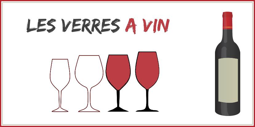article sur les différents types de verres à vin